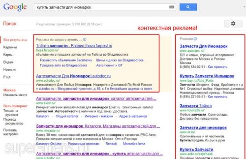 """Контекстная реклама """"Гугл адвордс""""."""