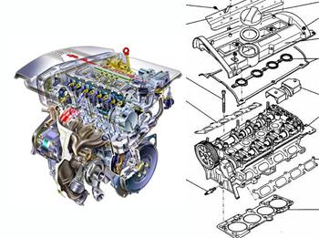 Типы двигателей автомобилей