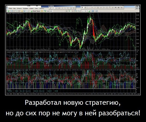 Forex pro ru